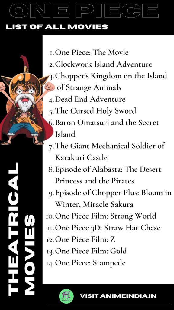 One piece Movie list