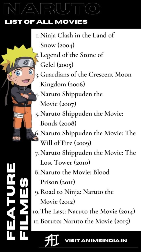 List Of All Naruto Movies