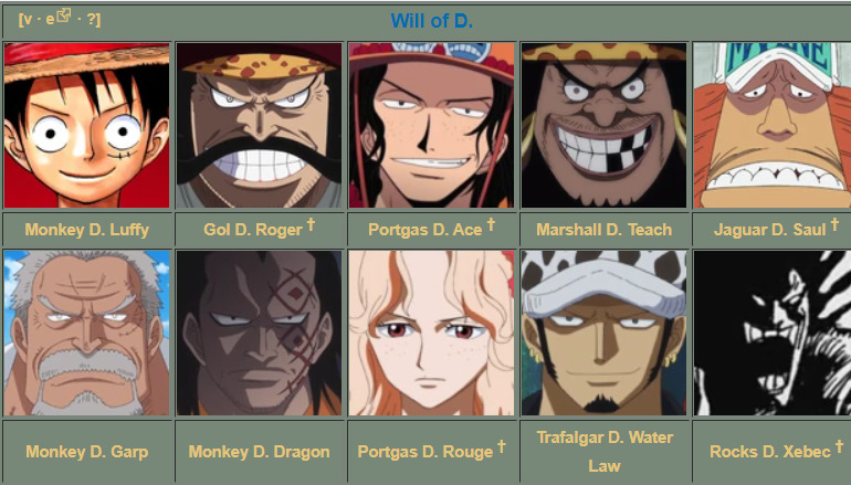 Will of D. One Piece