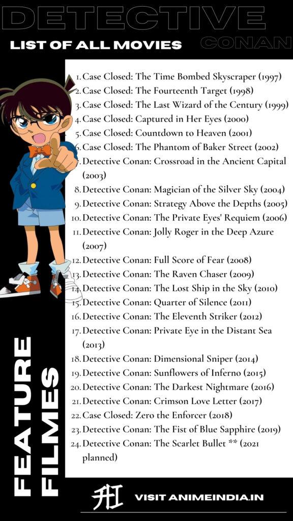 Detective Conan Movies List